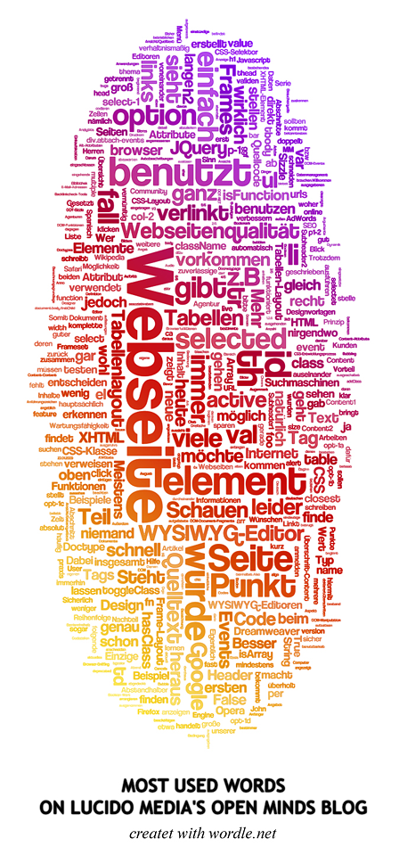 wordle-daktylogramm